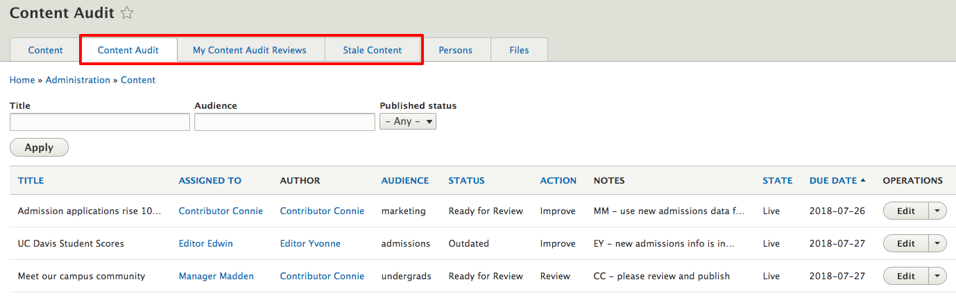 A screenshot of the main content audit view, the three tabs for content audit, my content audits, and stale content highlighted to show their location.