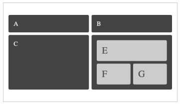 Nested grids