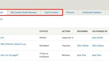 Main Content Audit screen listing all content with audit assignments.